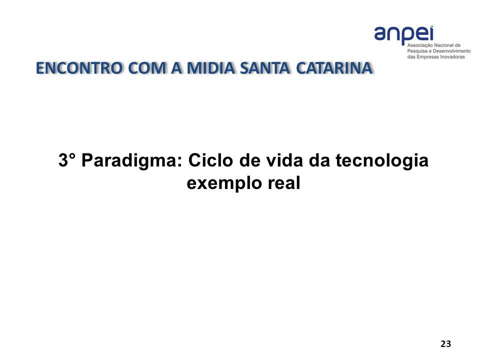 23 3° Paradigma: Ciclo de vida da tecnologia exemplo real