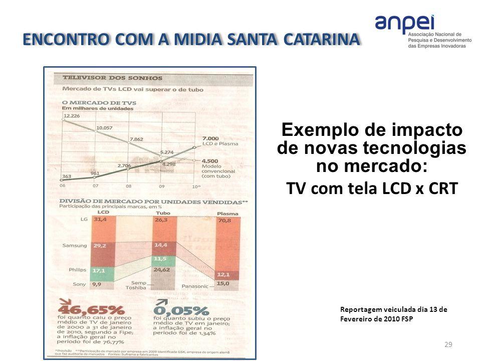 29 Reportagem veiculada dia 13 de Fevereiro de 2010 FSP Exemplo de impacto de novas tecnologias no mercado: TV com tela LCD x CRT ENCONTRO COM A MIDIA