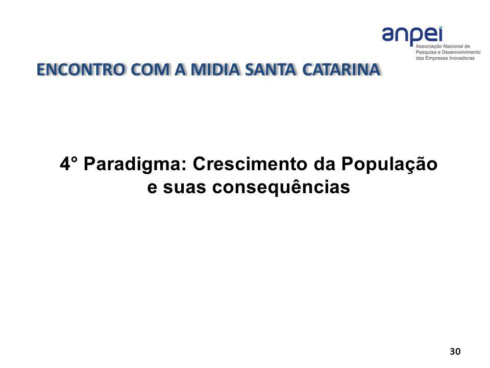 30 4° Paradigma: Crescimento da População e suas consequências