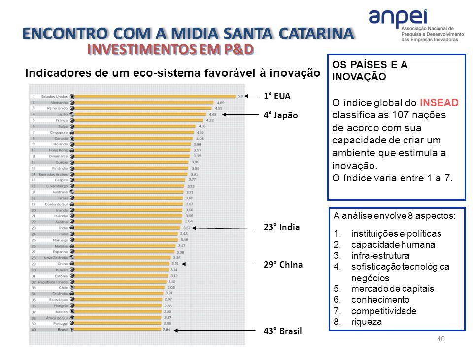40 OS PAÍSES E A INOVAÇÃO O índice global do INSEAD classifica as 107 nações de acordo com sua capacidade de criar um ambiente que estimula a inovação