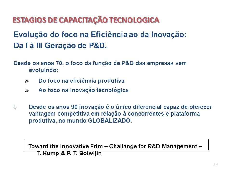 43 Evolução do foco na Eficiência ao da Inovação: Da I à III Geração de P&D. Desde os anos 70, o foco da função de P&D das empresas vem evoluindo: Do
