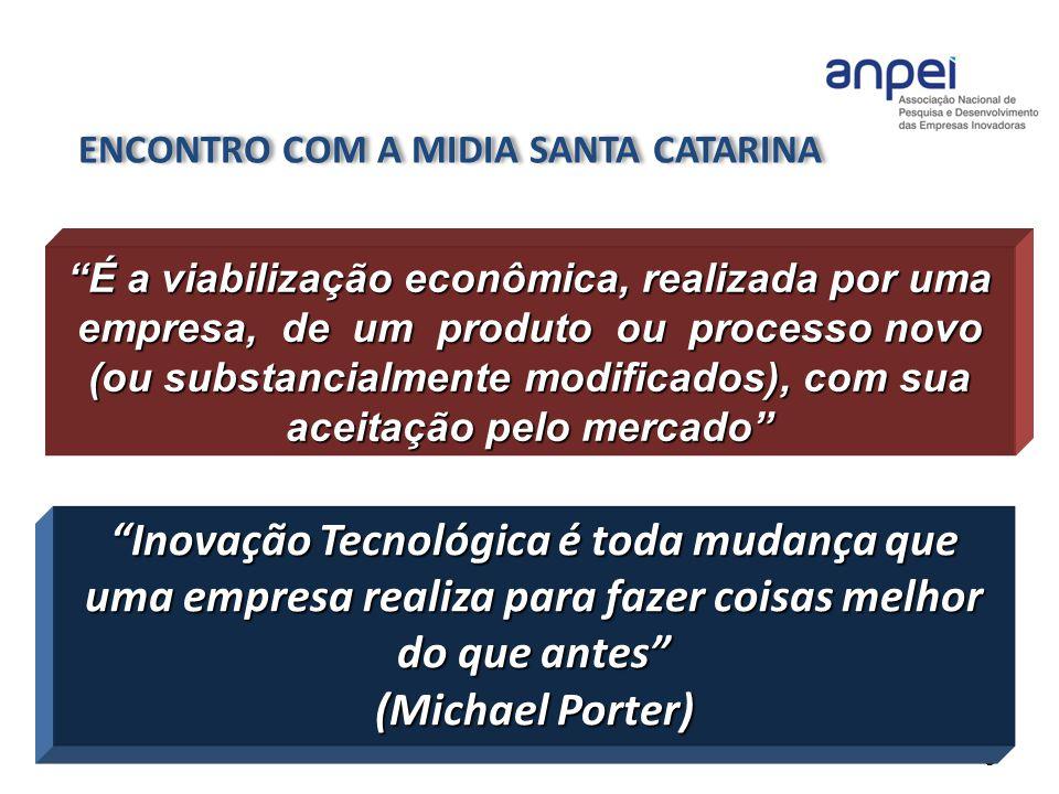 ENCONTRO COM A MIDIA SANTA CATARINA 6 É a viabilização econômica, realizada por uma empresa, de um produto ou processo novo (ou substancialmente modif