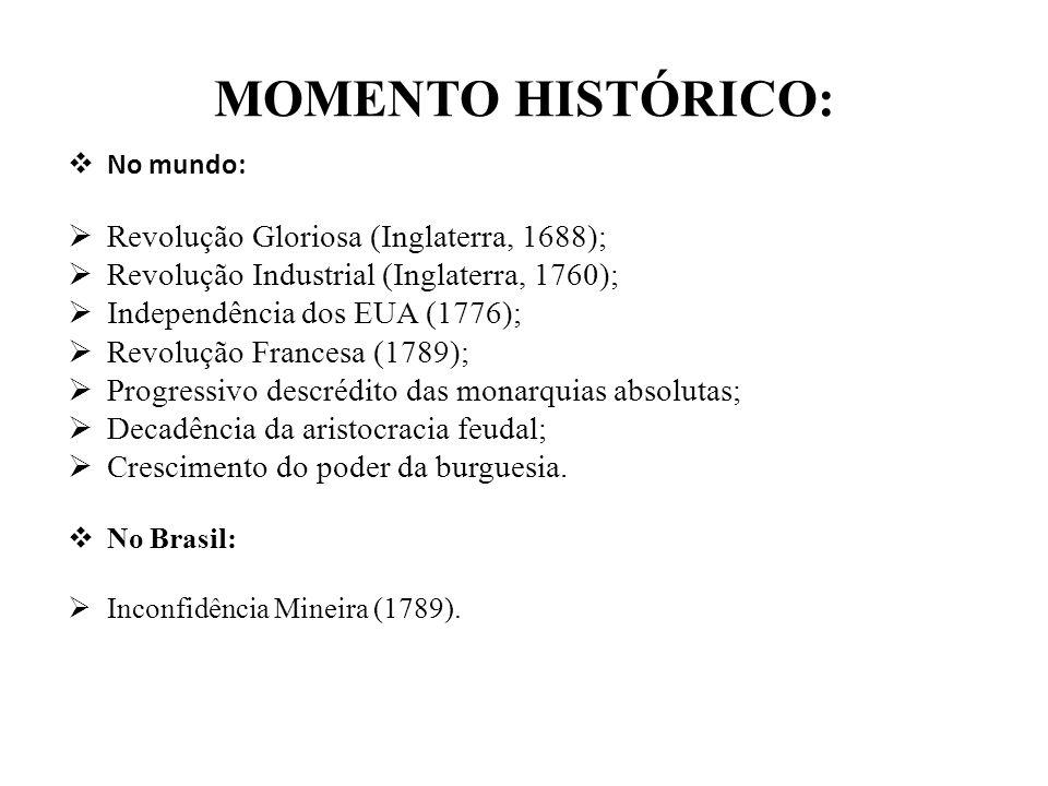 MOMENTO HISTÓRICO: No mundo: Revolução Gloriosa (Inglaterra, 1688); Revolução Industrial (Inglaterra, 1760); Independência dos EUA (1776); Revolução F
