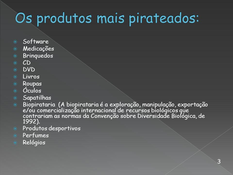 Software Medicações Brinquedos CD DVD Livros Roupas Óculos Sapatilhas Biopirataria (A biopirataria é a exploração, manipulação, exportação e/ou comerc