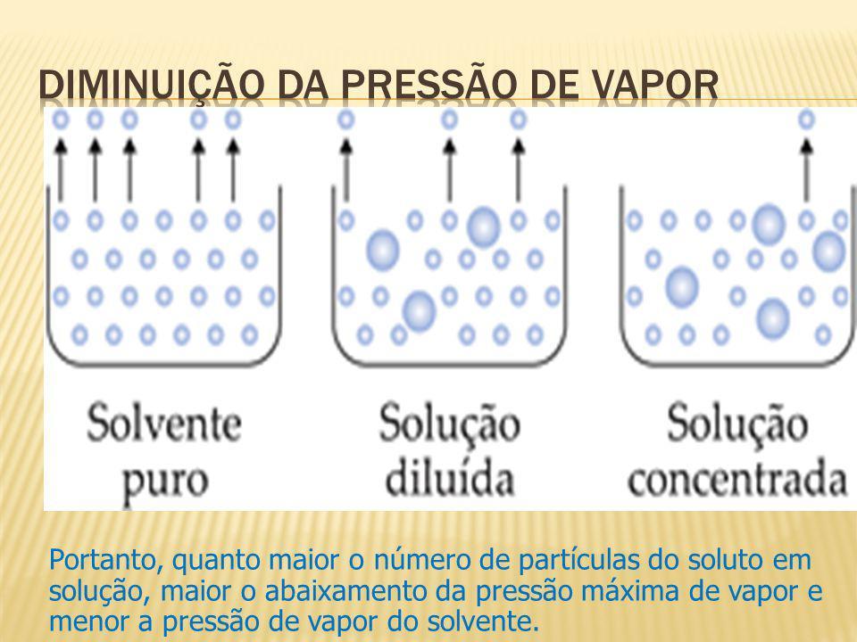 Portanto, quanto maior o número de partículas do soluto em solução, maior o abaixamento da pressão máxima de vapor e menor a pressão de vapor do solvente.