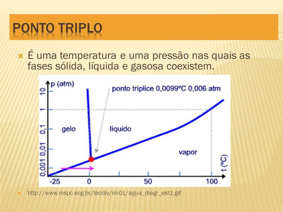É uma temperatura e uma pressão nas quais as fases sólida, líquida e gasosa coexistem.