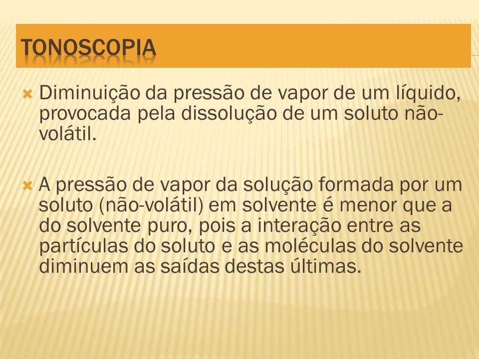 Diminuição da pressão de vapor de um líquido, provocada pela dissolução de um soluto não- volátil.