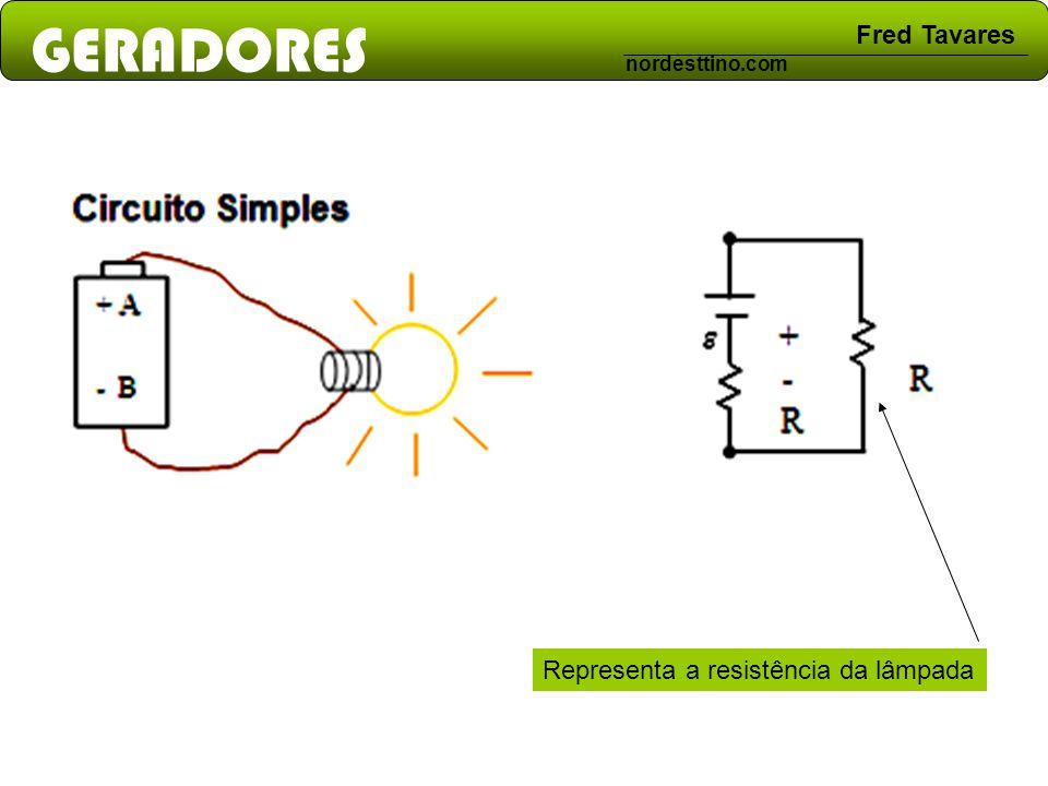 GERADORES Fred Tavares nordesttino.com Representa a resistência da lâmpada