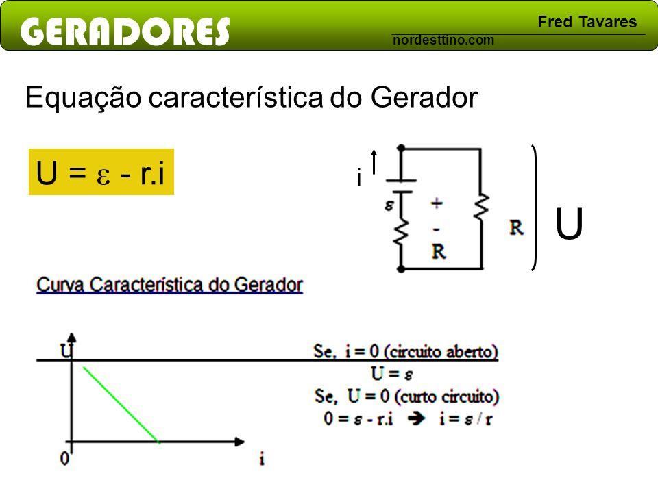 GERADORES Fred Tavares nordesttino.com U = - r.i Equação característica do Gerador U i