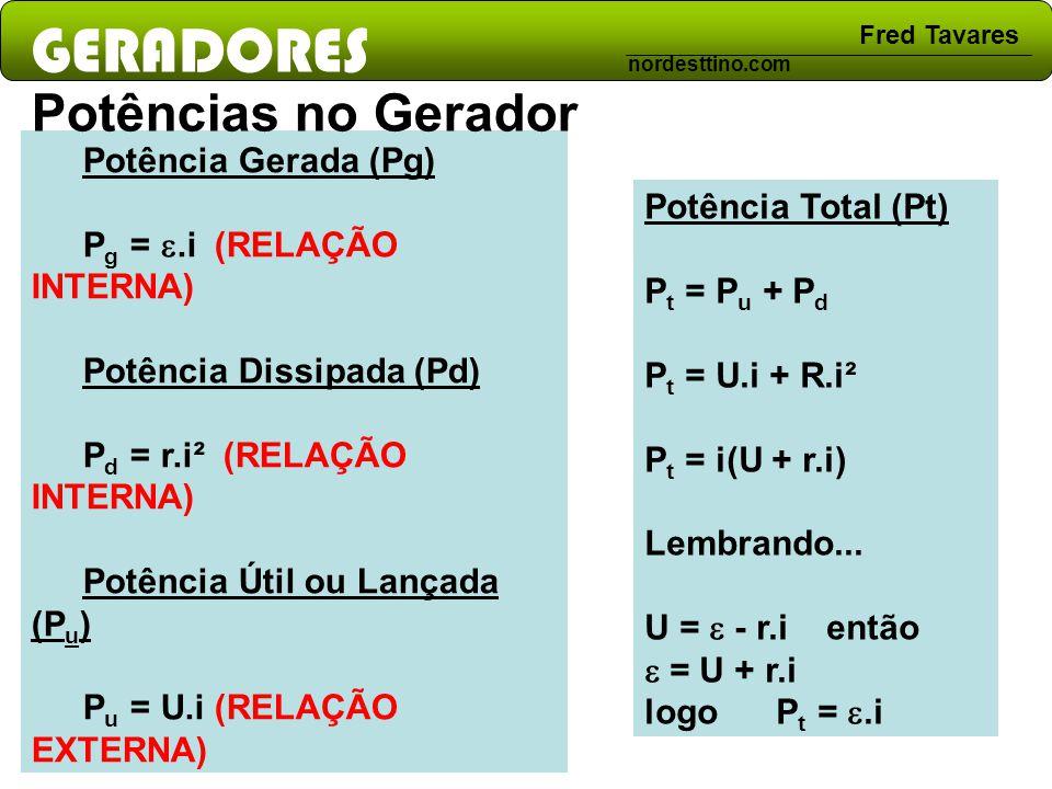 GERADORES Fred Tavares nordesttino.com Potência Gerada (Pg) P g =.i (RELAÇÃO INTERNA) Potência Dissipada (Pd) P d = r.i² (RELAÇÃO INTERNA) Potência Út