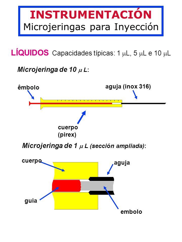 INSTRUMENTACIÓN Microjeringas para Inyección LÍQUIDOS Capacidades típicas: 1 L, 5 L e 10 L êmbolo cuerpo (pirex) aguja (inox 316) Microjeringa de 10 L: Microjeringa de 1 L (sección ampliada): cuerpo guia embolo aguja