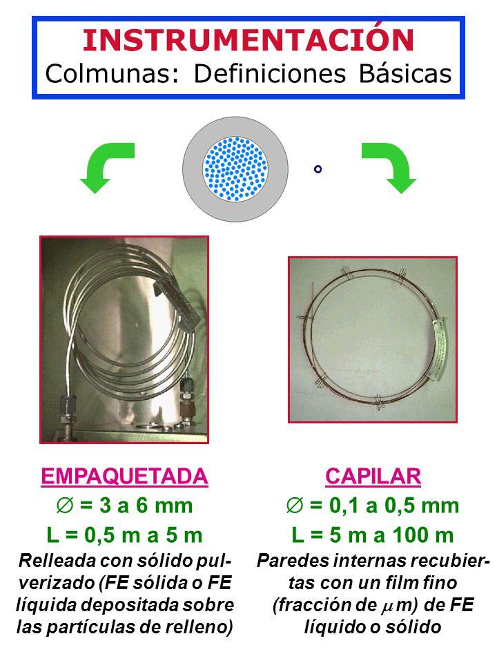 INSTRUMENTACIÓN Colmunas: Definiciones Básicas EMPAQUETADA = 3 a 6 mm L = 0,5 m a 5 m Relleada con sólido pul- verizado (FE sólida o FE líquida depositada sobre las partículas de relleno) CAPILAR = 0,1 a 0,5 mm L = 5 m a 100 m Paredes internas recubier- tas con un film fino (fracción de m) de FE líquido o sólido