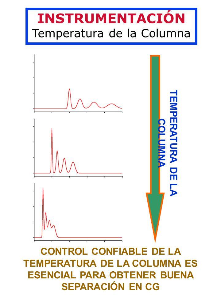 INSTRUMENTACIÓN Temperatura de la Columna TEMPERATURA DE LA COLUMNA CONTROL CONFIABLE DE LA TEMPERATURA DE LA COLUMNA ES ESENCIAL PARA OBTENER BUENA SEPARACIÓN EN CG