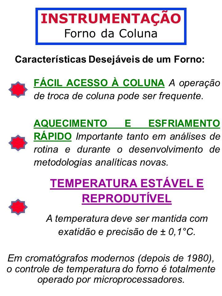 INSTRUMENTAÇÃO Forno da Coluna Características Desejáveis de um Forno: FÁCIL ACESSO À COLUNA A operação de troca de coluna pode ser frequente.