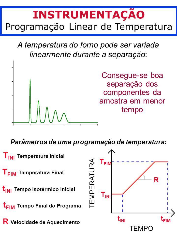 INSTRUMENTAÇÃO Programação Linear de Temperatura A temperatura do forno pode ser variada linearmente durante a separação: Consegue-se boa separação dos componentes da amostra em menor tempo TEMPO TEMPERATURA t INI t FIM T INI T FIM R Parâmetros de uma programação de temperatura: T INI Temperatura Inicial T FIM Temperatura Final t INI Tempo Isotérmico Inicial t FIM Tempo Final do Programa R Velocidade de Aquecimento
