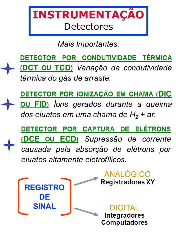 INSTRUMENTAÇÃO Detectores Mais Importantes: DETECTOR POR CAPTURA DE ELÉTRONS ( DCE OU ECD ) Supressão de corrente causada pela absorção de elétrons por eluatos altamente eletrofílicos.