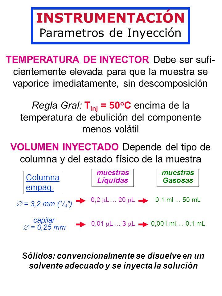 INSTRUMENTACIÓN Parametros de Inyección TEMPERATURA DE INYECTOR Debe ser sufi- cientemente elevada para que la muestra se vaporice imediatamente, sin descomposición Regla Gral: T inj = 50 o C encima de la temperatura de ebulición del componente menos volátil VOLUMEN INYECTADO Depende del tipo de columna y del estado físico de la muestra Columna empaq.