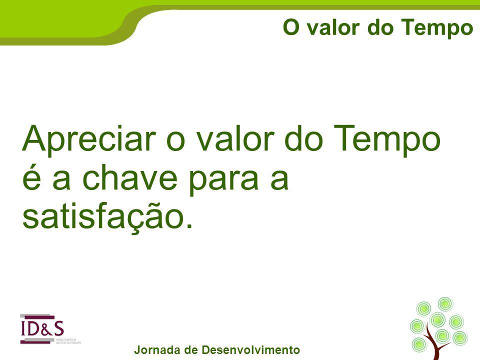 O valor do Tempo Jornada de Desenvolvimento Apreciar o valor do Tempo é a chave para a satisfação.