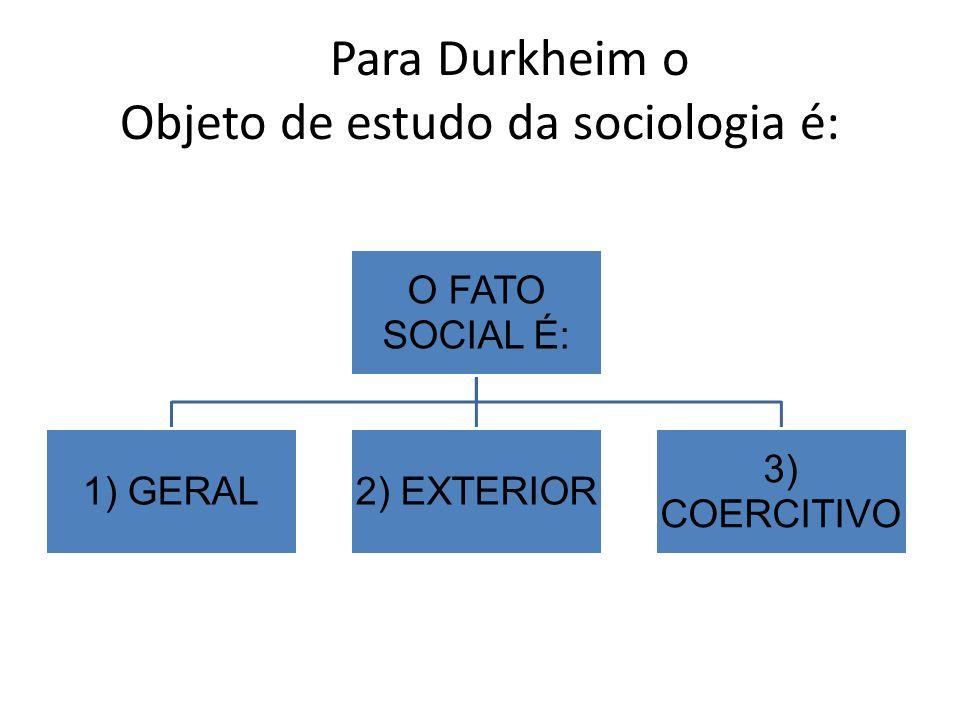 Para Durkheim o Objeto de estudo da sociologia é: O FATO SOCIAL É: 1) GERAL2) EXTERIOR 3) COERCITIVO