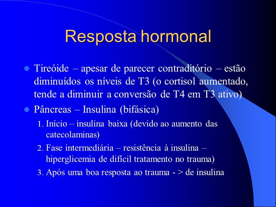 Resposta hormonal Tireóide – apesar de parecer contraditório – estão diminuídos os níveis de T3 (o cortisol aumentado, tende a diminuir a conversão de T4 em T3 ativo) Pâncreas – Insulina (bifásica) 1.