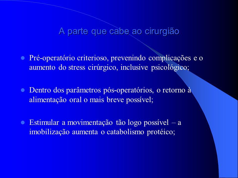 A parte que cabe ao cirurgião Pré-operatório criterioso, prevenindo complicações e o aumento do stress cirúrgico, inclusive psicológico; Dentro dos parâmetros pós-operatórios, o retorno à alimentação oral o mais breve possível; Estimular a movimentação tão logo possível – a imobilização aumenta o catabolismo protéico;