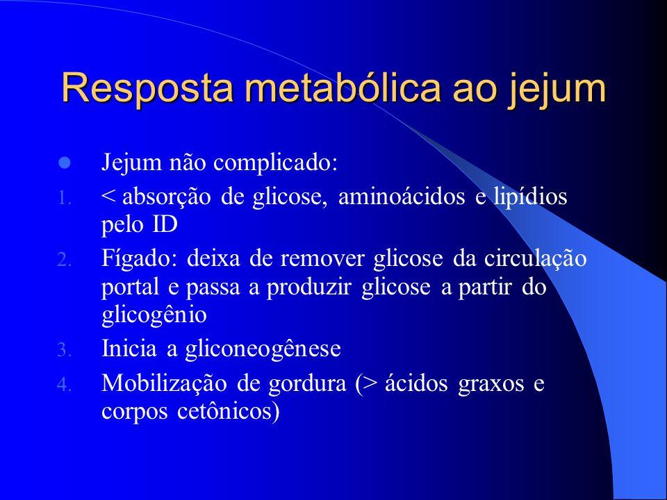 Resposta metabólica ao jejum Jejum não complicado: 1. < absorção de glicose, aminoácidos e lipídios pelo ID 2. Fígado: deixa de remover glicose da cir