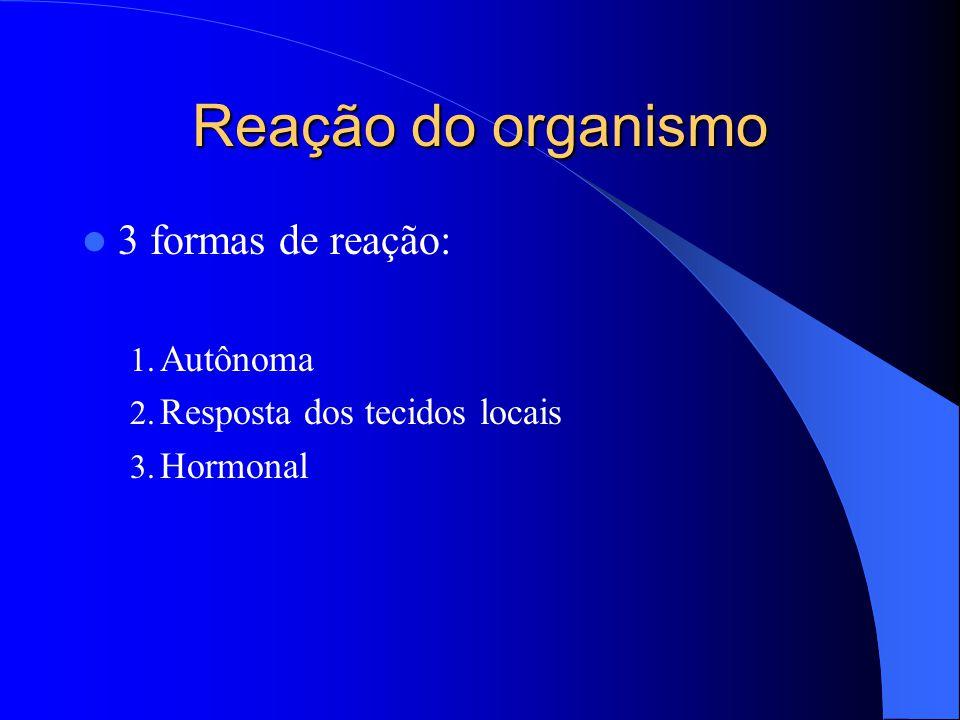 Reação do organismo 3 formas de reação: 1. Autônoma 2. Resposta dos tecidos locais 3. Hormonal