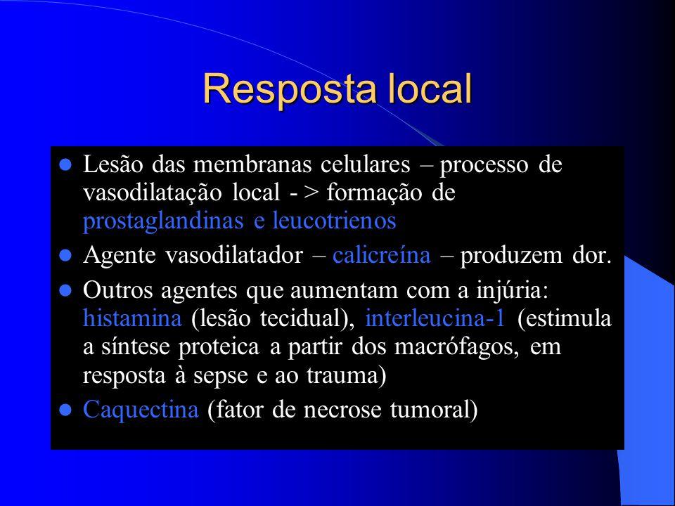 Resposta hormonal Córtex das supra-renais - > cortisol (estimula a gliconeogênese e a síntese protéica), > aldosterona (retensão de sódio, expoliação de potássio) Medula das supra-renais - > adrenalina (> freq.