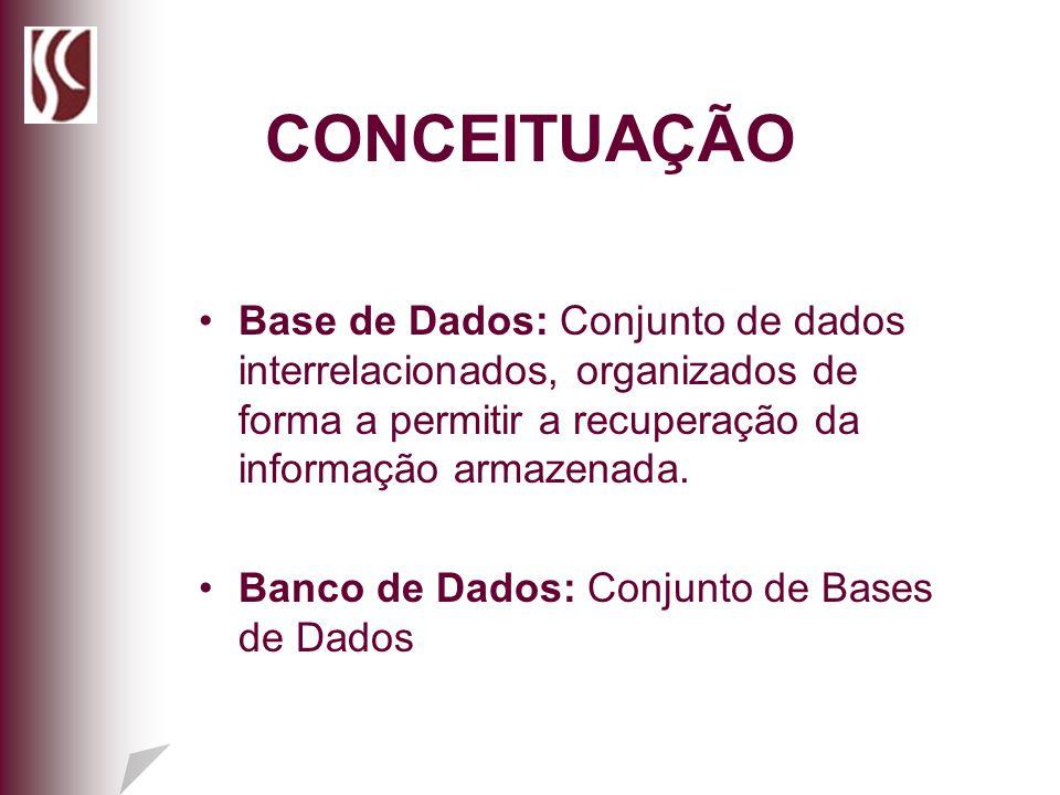 Base de Dados: Conjunto de dados interrelacionados, organizados de forma a permitir a recuperação da informação armazenada. Banco de Dados: Conjunto d