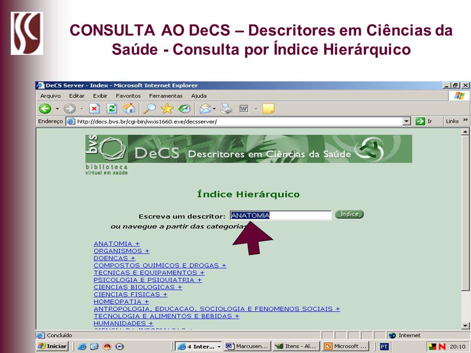 CONSULTA AO DeCS – Descritores em Ciências da Saúde - Consulta por Índice Hierárquico
