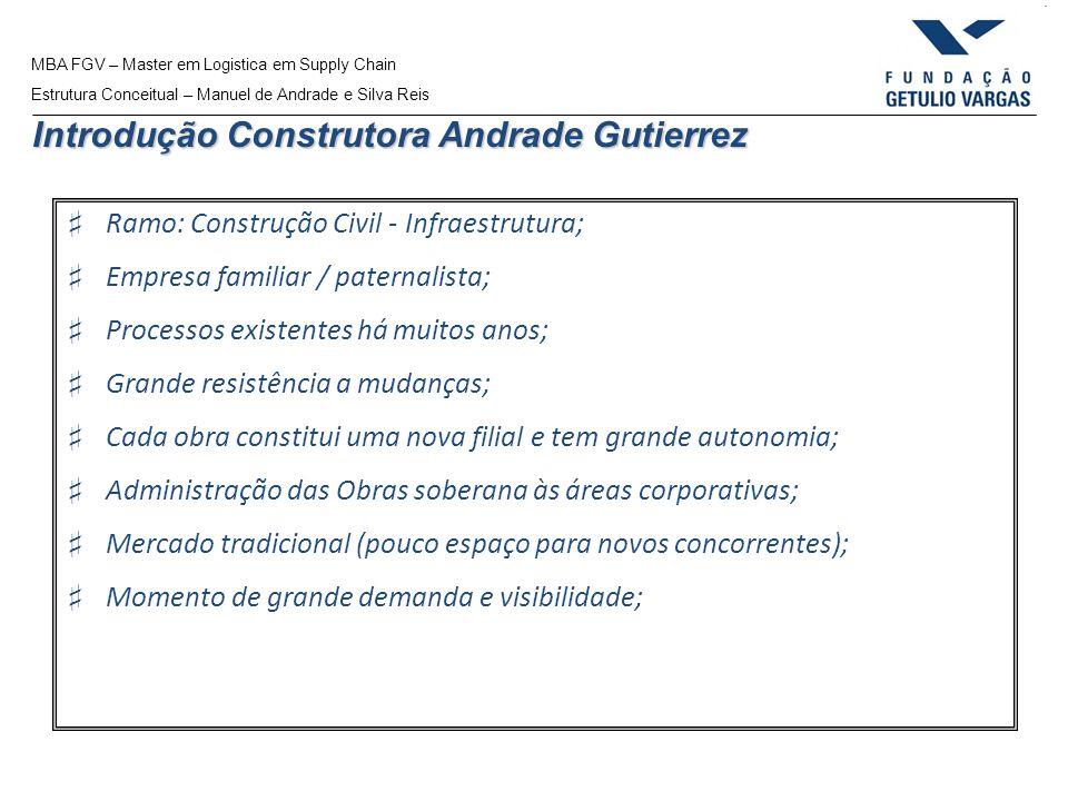 MBA FGV – Master em Logistica em Supply Chain Estrutura Conceitual – Manuel de Andrade e Silva Reis Ramo: Construção Civil - Infraestrutura; Empresa f