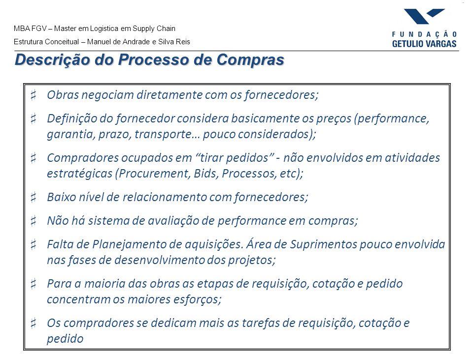 MBA FGV – Master em Logistica em Supply Chain Estrutura Conceitual – Manuel de Andrade e Silva Reis Descrição do Processo de Compras Obras negociam di