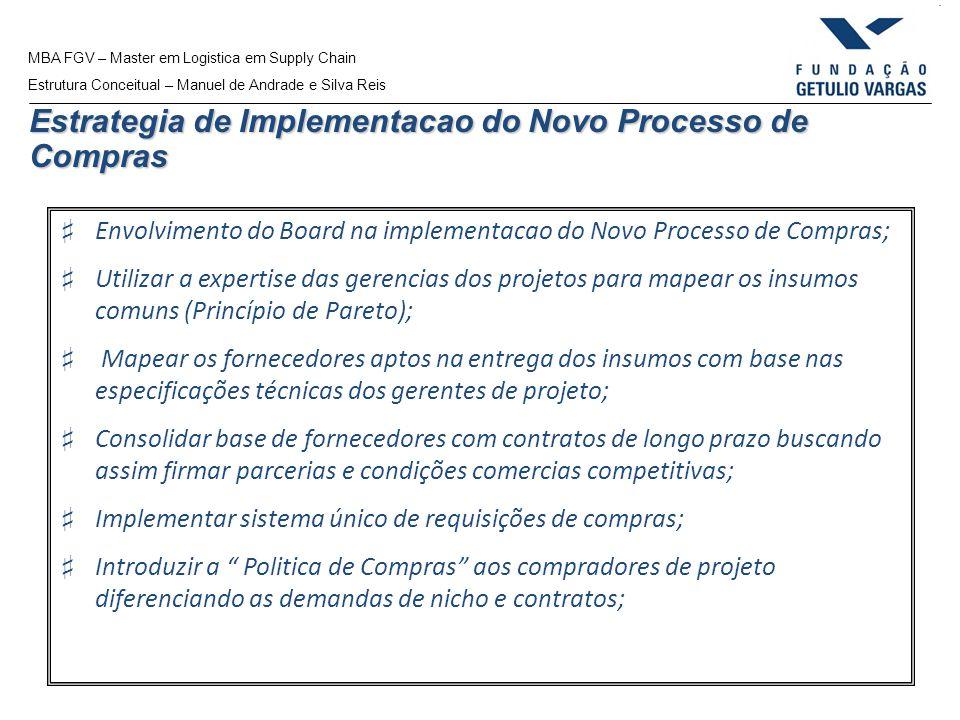 MBA FGV – Master em Logistica em Supply Chain Estrutura Conceitual – Manuel de Andrade e Silva Reis Estrategia de Implementacao do Novo Processo de Co
