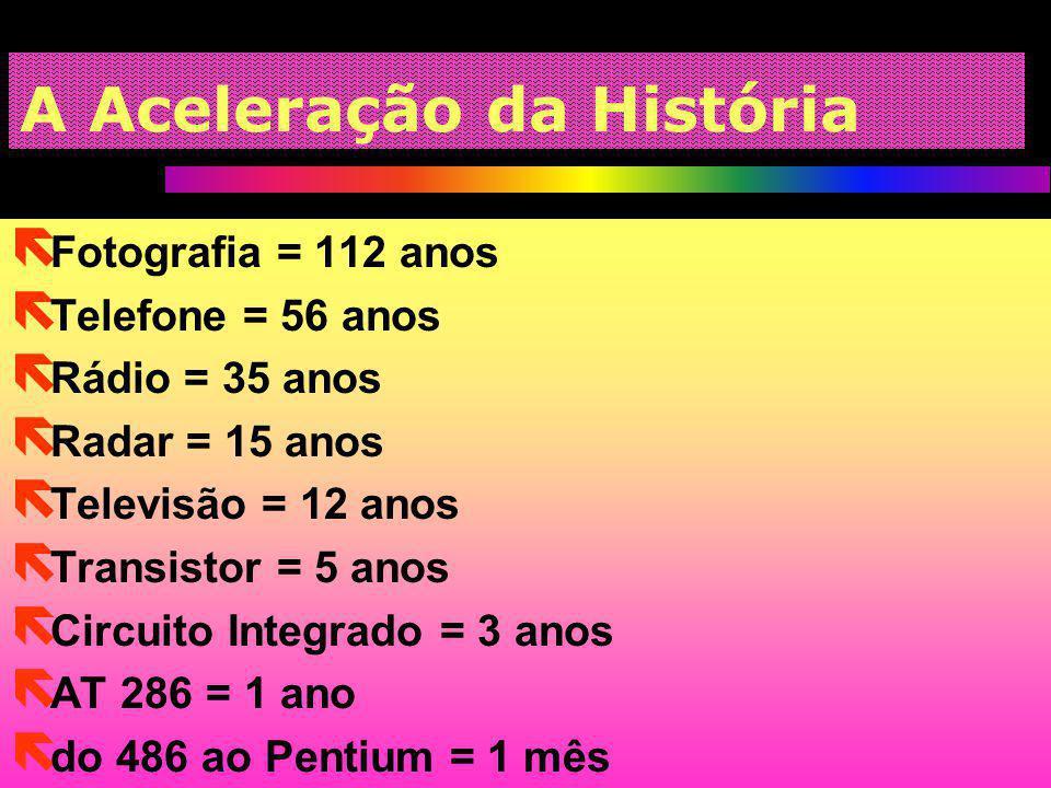 A Aceleração da História ë Fotografia = 112 anos ë Telefone = 56 anos ë Rádio = 35 anos ë Radar = 15 anos ë Televisão = 12 anos ë Transistor = 5 anos