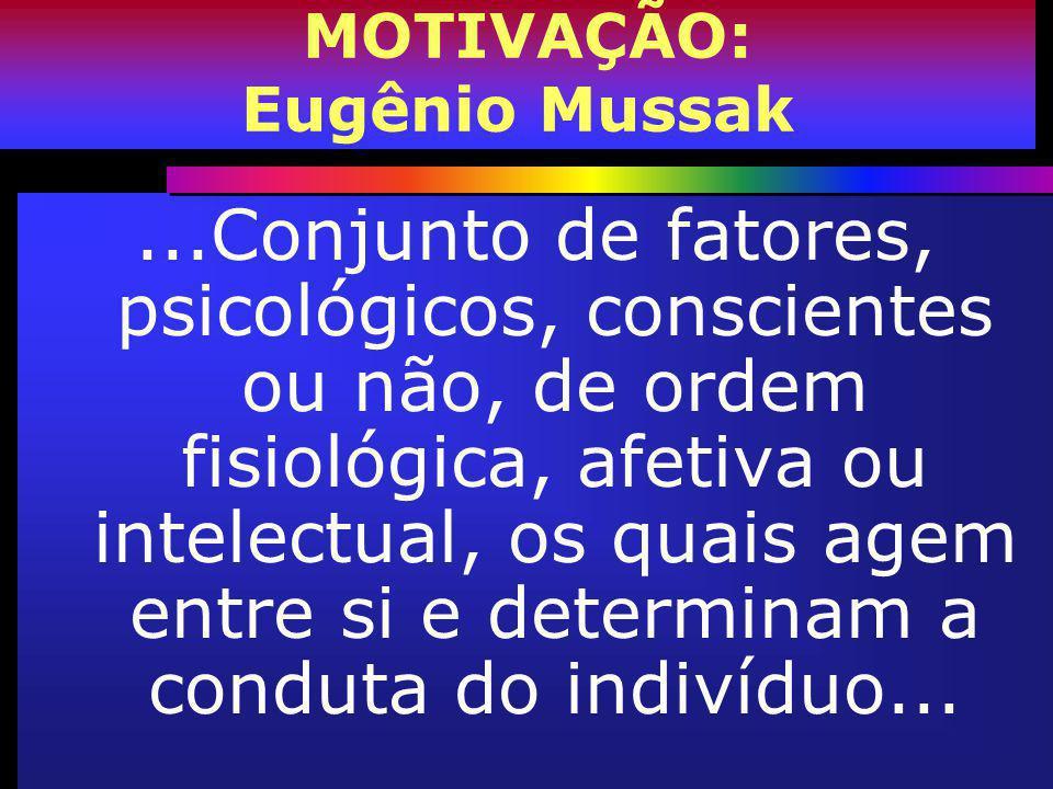MOTIVAÇÃO: Eugênio Mussak...Conjunto de fatores, psicológicos, conscientes ou não, de ordem fisiológica, afetiva ou intelectual, os quais agem entre s