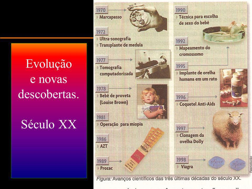7 Evolução e novas descobertas. Século XX