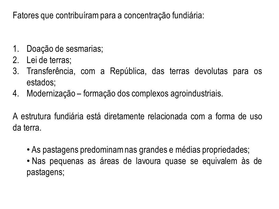 Fatores que contribuíram para a concentração fundiária: 1.Doação de sesmarias; 2.Lei de terras; 3.Transferência, com a República, das terras devolutas