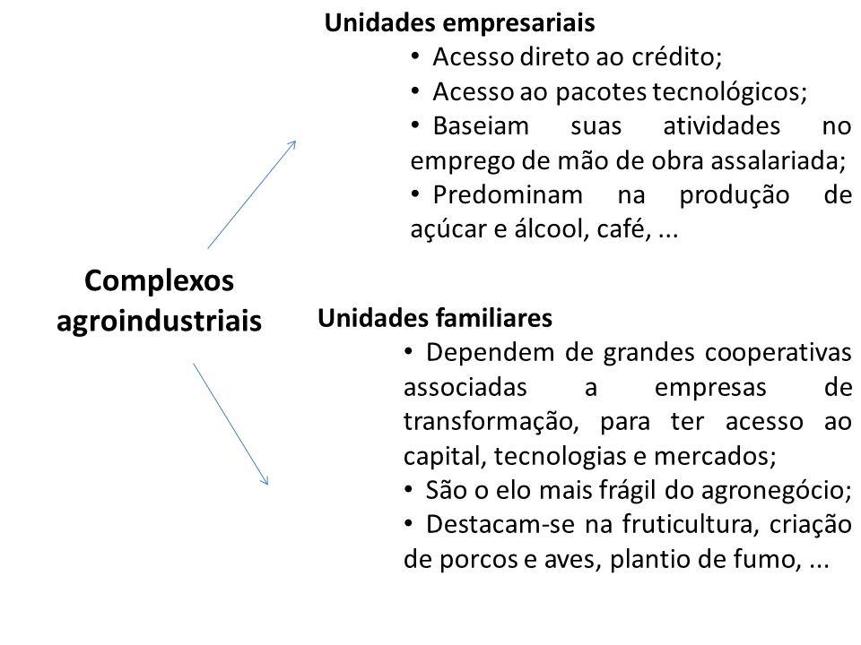 Complexos agroindustriais Unidades empresariais Acesso direto ao crédito; Acesso ao pacotes tecnológicos; Baseiam suas atividades no emprego de mão de
