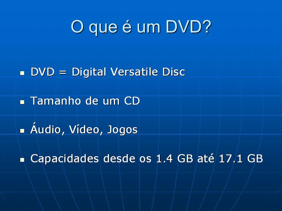 O que é um DVD?
