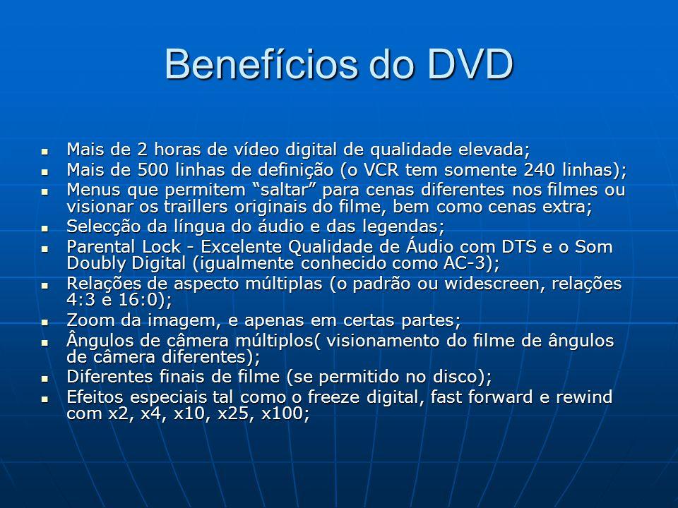 Benefícios do DVD Mais de 2 horas de vídeo digital de qualidade elevada; Mais de 2 horas de vídeo digital de qualidade elevada; Mais de 500 linhas de