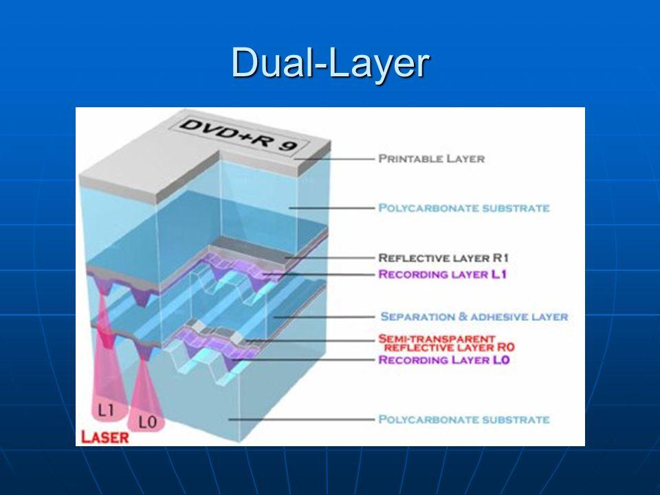 Dual-Layer
