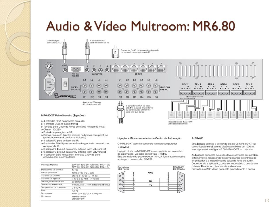 Audio & Vídeo Multroom: MR6.80 13