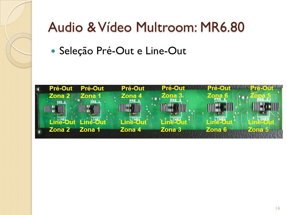 Audio & Vídeo Multroom Keypad KPD-XT controle local e repetição de IR 15