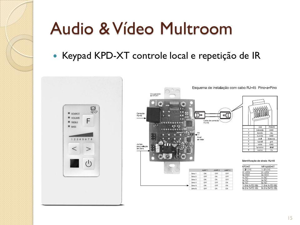 Audio & Vídeo Multroom Controle Remoto Total 16