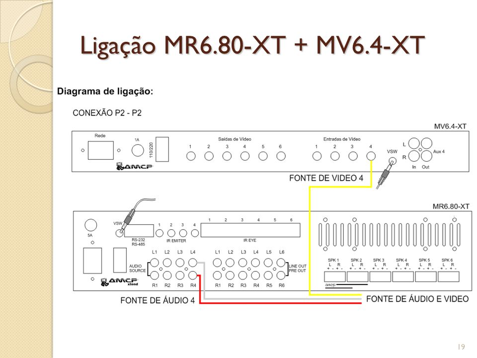 Ligação MR6.50-XT + MV6.4-XT 20