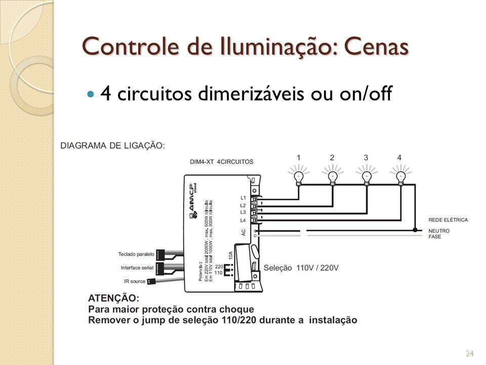 Controle de Iluminação: Cenas 25