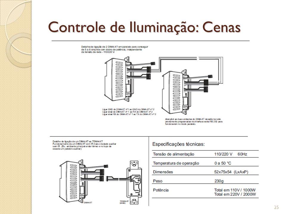 Controle de Iluminação Led: Cenas 4 circuitos dimerizáveis ou on/off 26