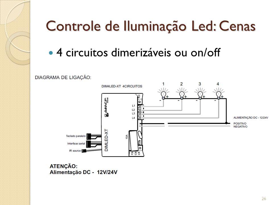 Controle de Iluminação Led: Cenas 27