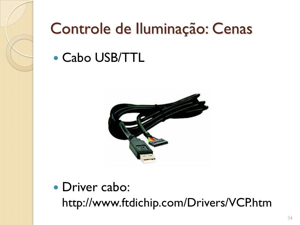 Controle de Iluminação: Cenas Controle Remoto Total 35