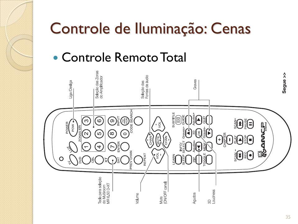 Controle de Iluminação: Cenas Ensinando o código do DIM4-XT: 1.